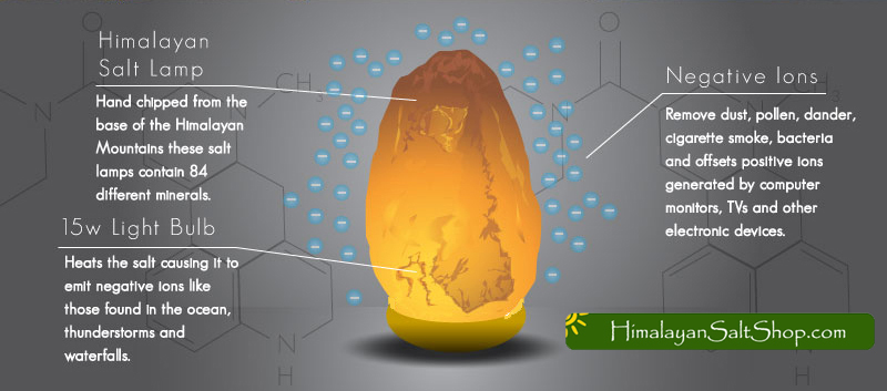 Himalayan Salt Lamp Archives - It's Free At Last