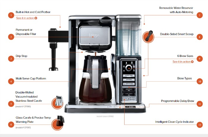 Ninja Coffee Bar features