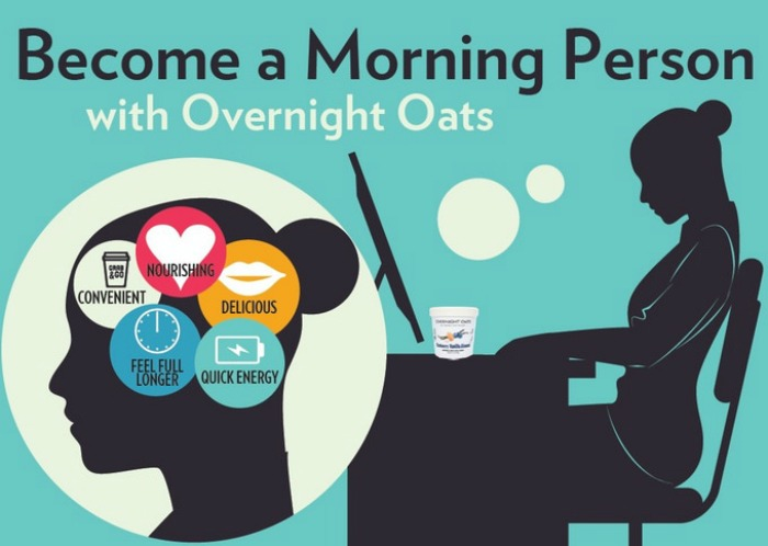Become a Morning Person with Overnight Oats